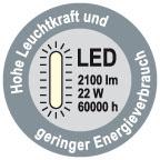 LEDpikto
